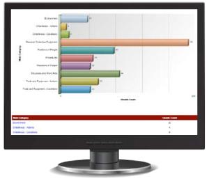 STOP DataPro® Benefits